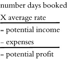 profit calculation illustrated
